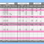 時給計算用エクセルテンプレート「Excel 時給で給与計算」