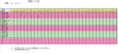 複数店舗を一覧表示するシフト表