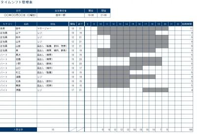 Excelで作るA41枚のタイムシフト表