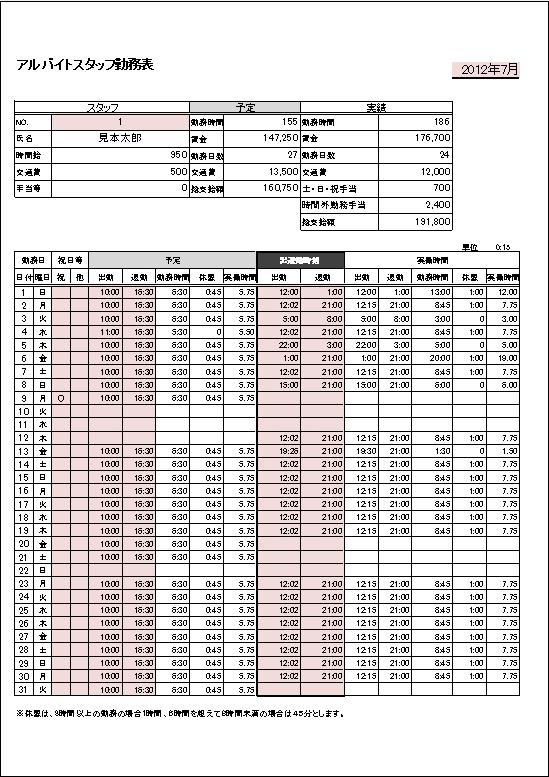 シフトと実績の勤怠管理表