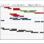 24時間営業にも対応するガントチャートのシフト表テンプレート