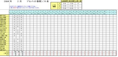 パターン入力のシフト表