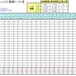 勤務パターンで入力し、必要人数をチェックしてくれるワークスケジュール表