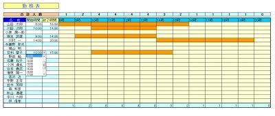 シンプルなガントチャートのシフト表