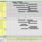 キッチンとホールをグループ分けして作成するガントチャートのシフト表