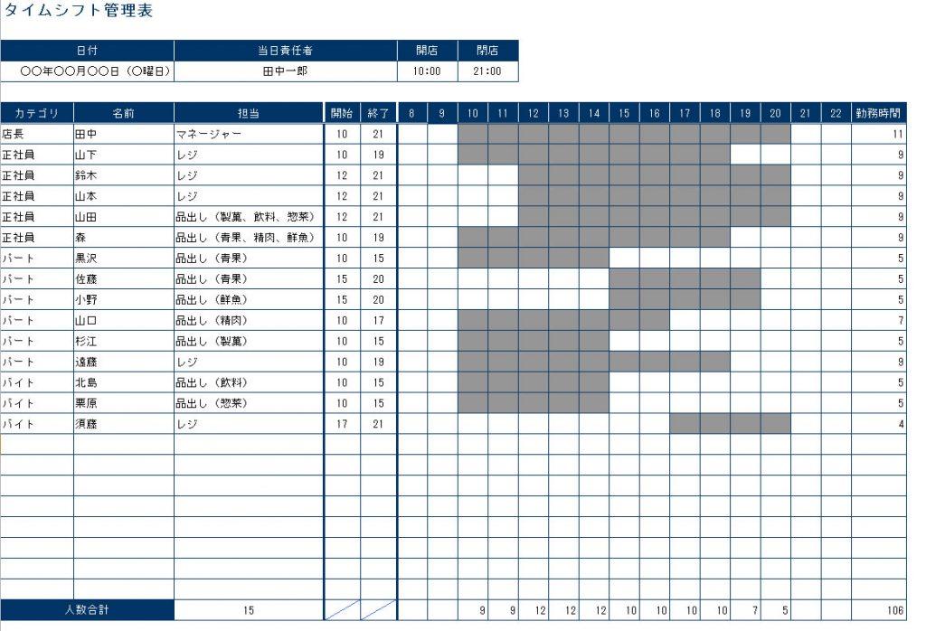 印刷してつかいやすいガントチャートのシフト表テンプレート 「Excelで作るA4用紙1枚のタイムシフト表」