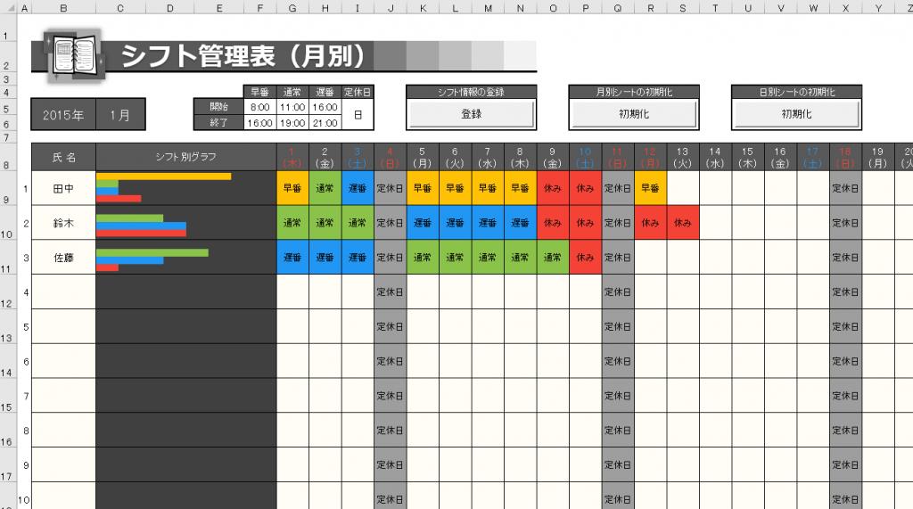 高機能なシフト表
