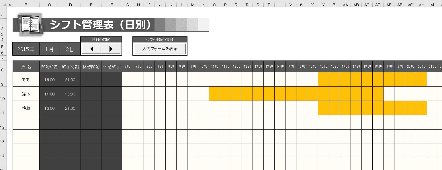 ガントチャートのシフト表