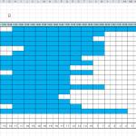 見やすいガントチャート形式のシフト表テンプレート