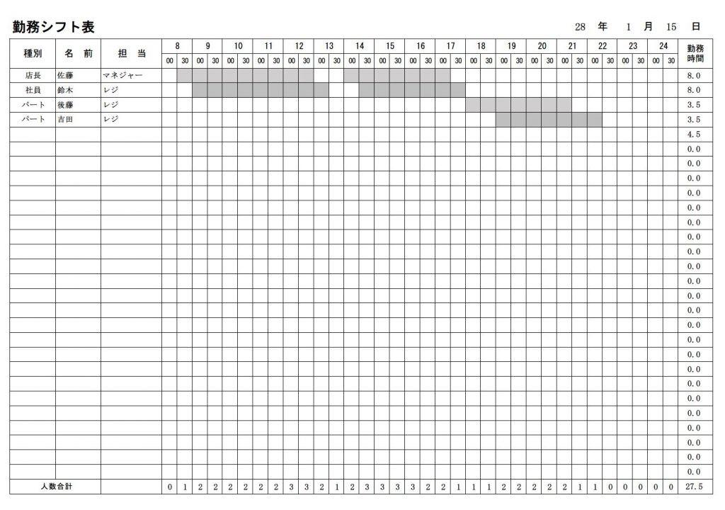 直感的操作で編集できるガントチャートのシフト表